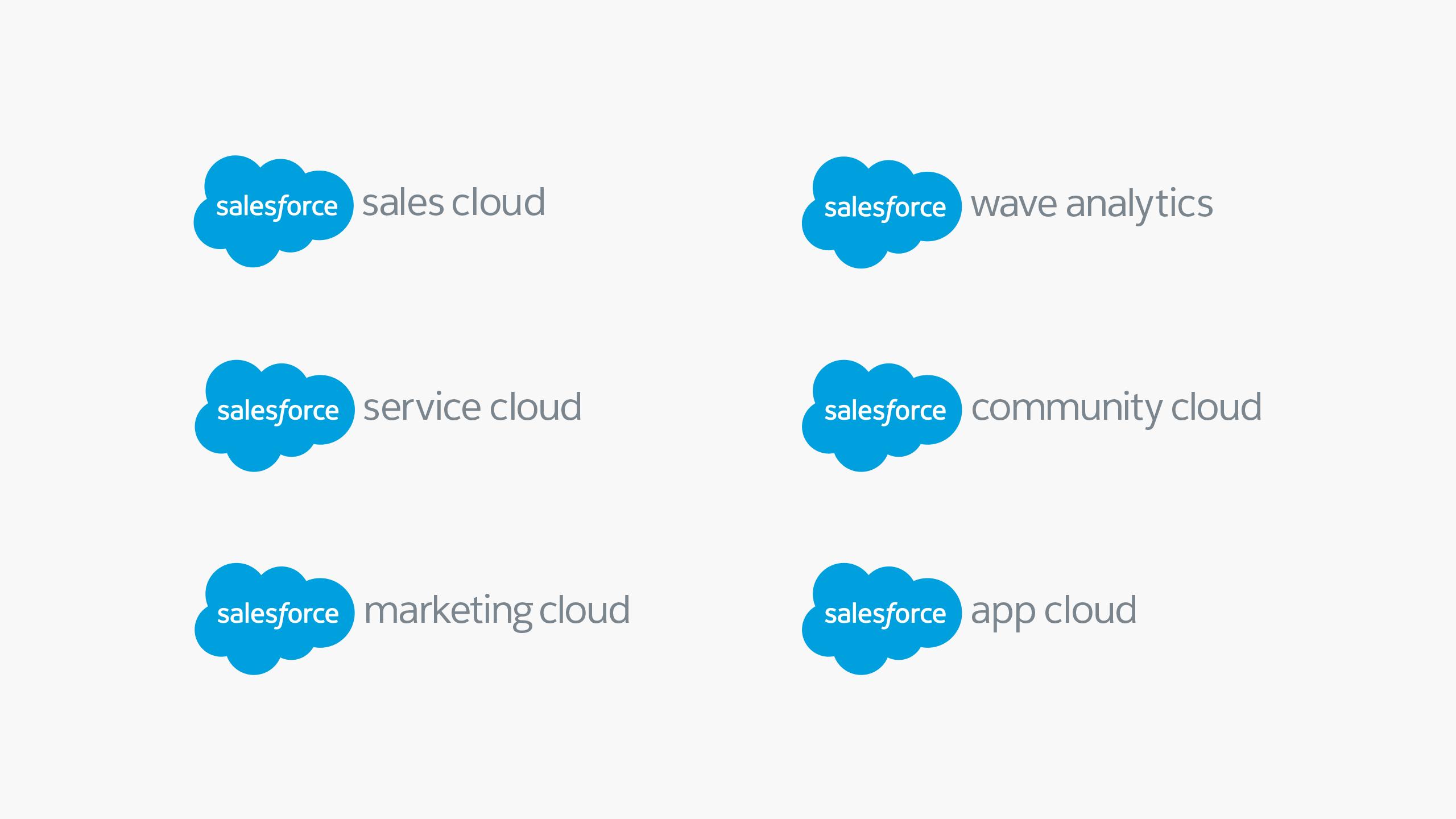 salesforce-brand-subrands