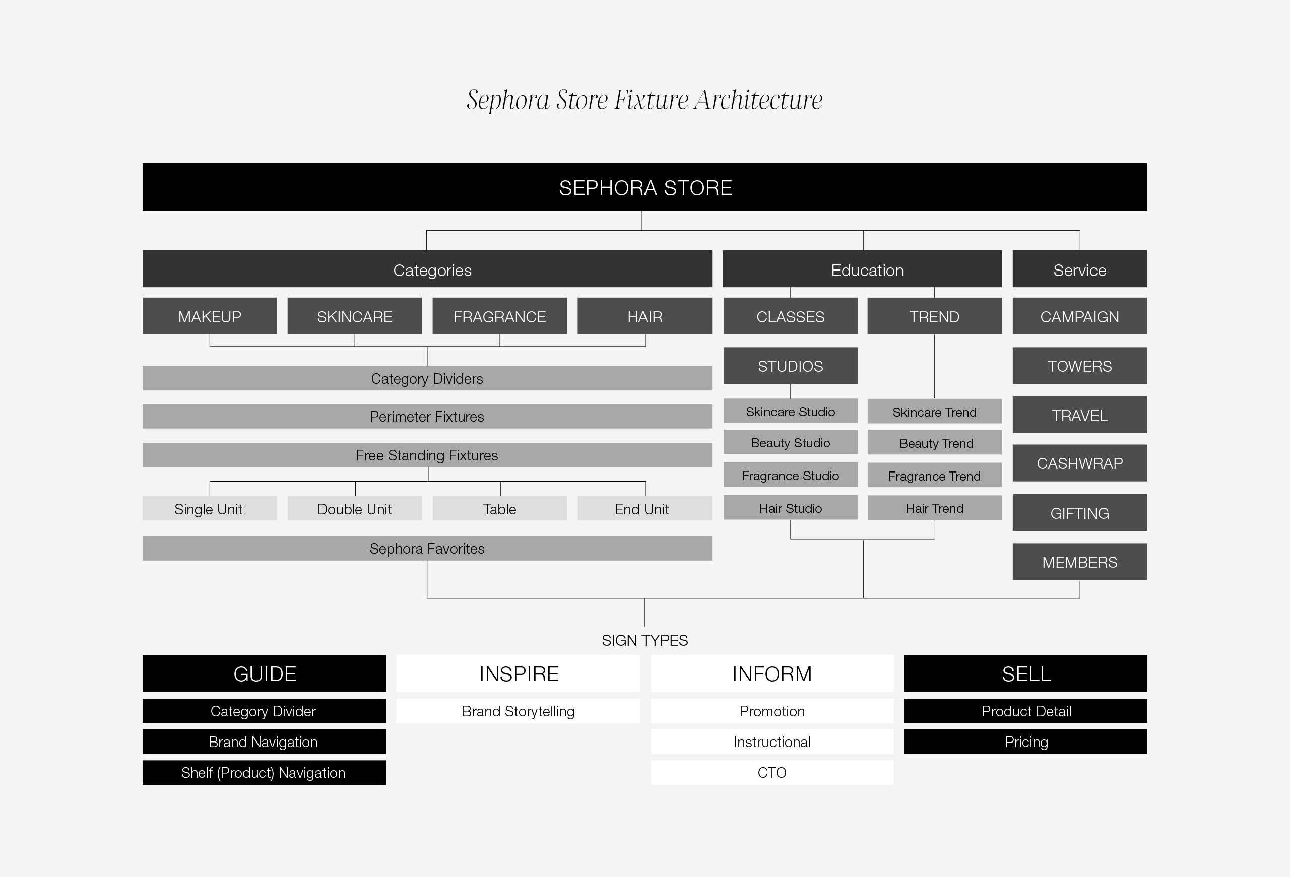 tolleson-case-study-sephora-navigation-50-v2