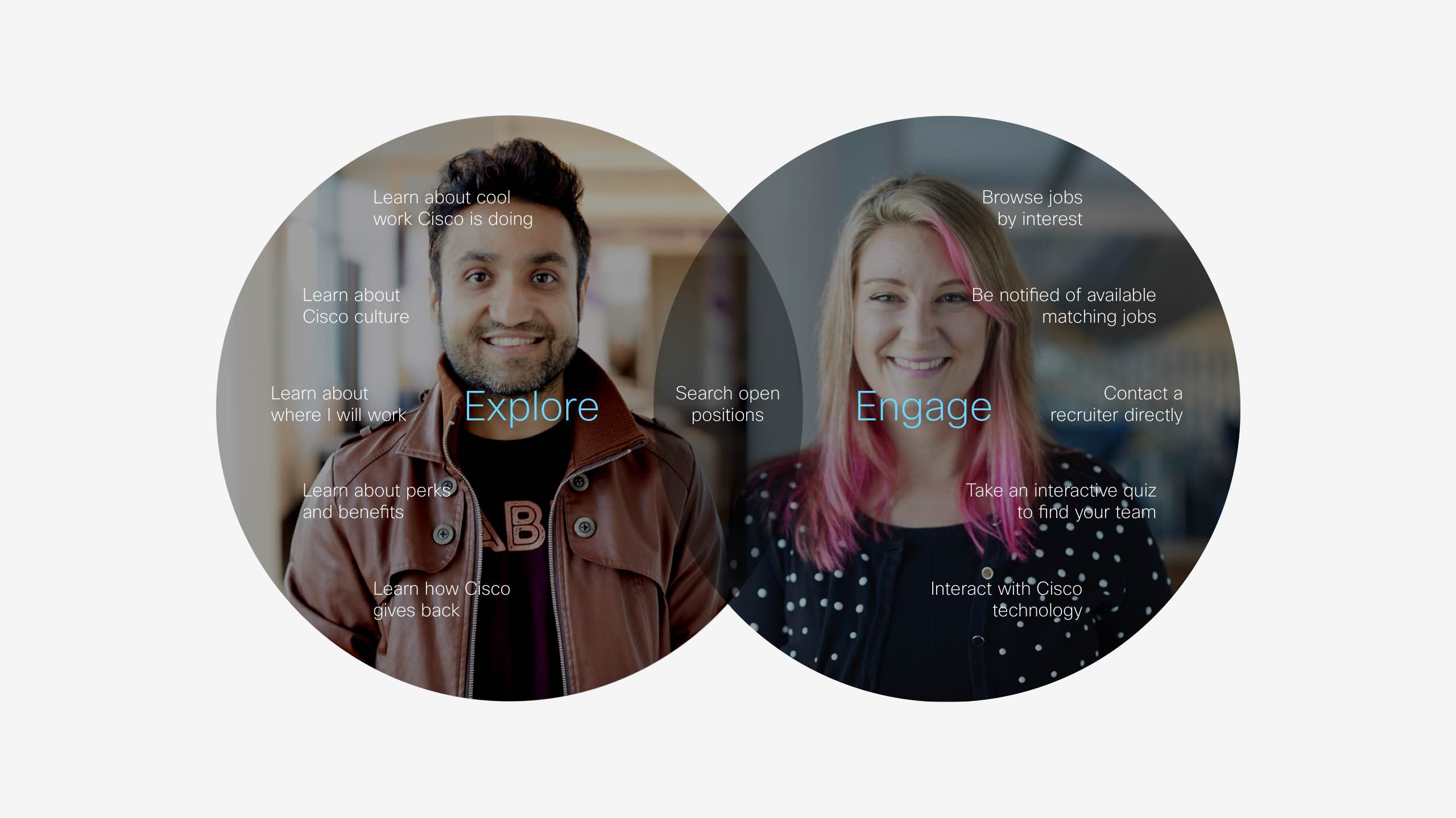 cisco careers user modes Explore and Engage