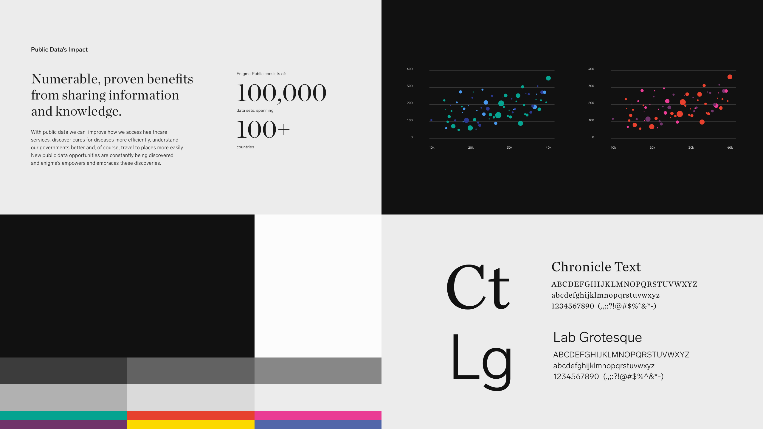 enigma-brand-elements-palette-charts-typography