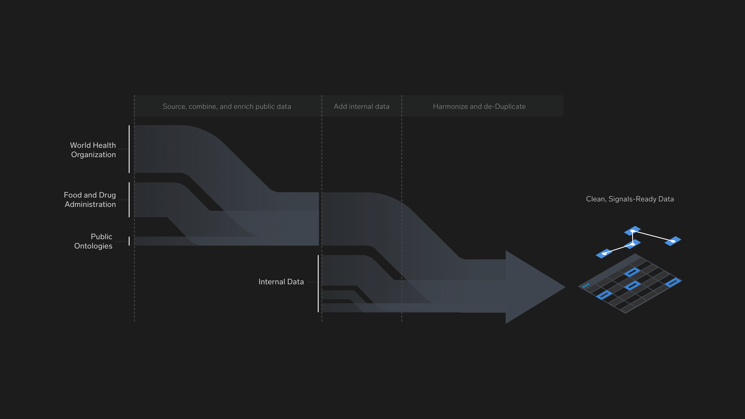enigma-website-chart